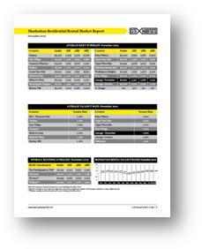 November 2012 Rental Market Analysis